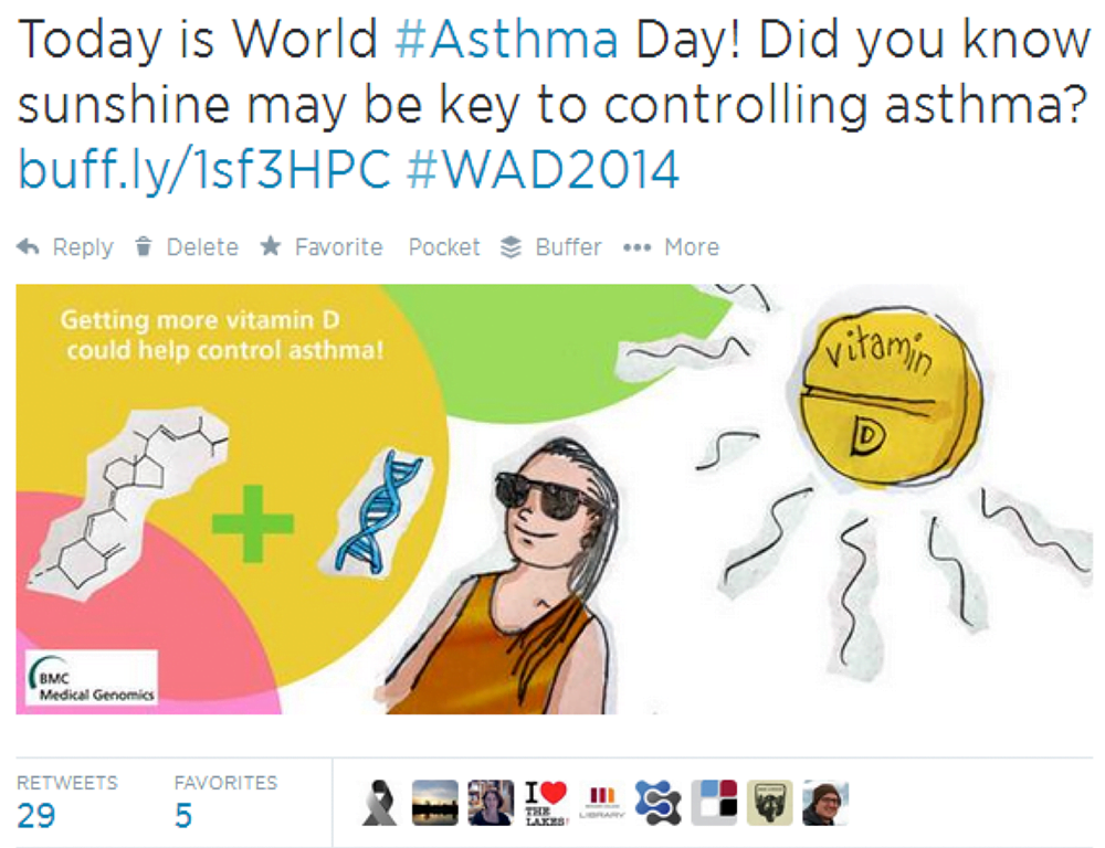 Screen Shot asthma tweets