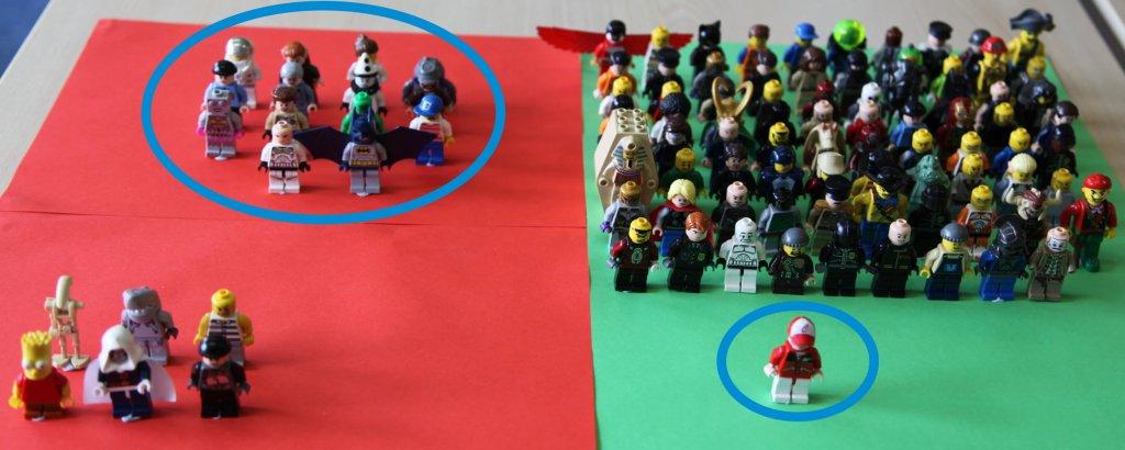 all lego figures