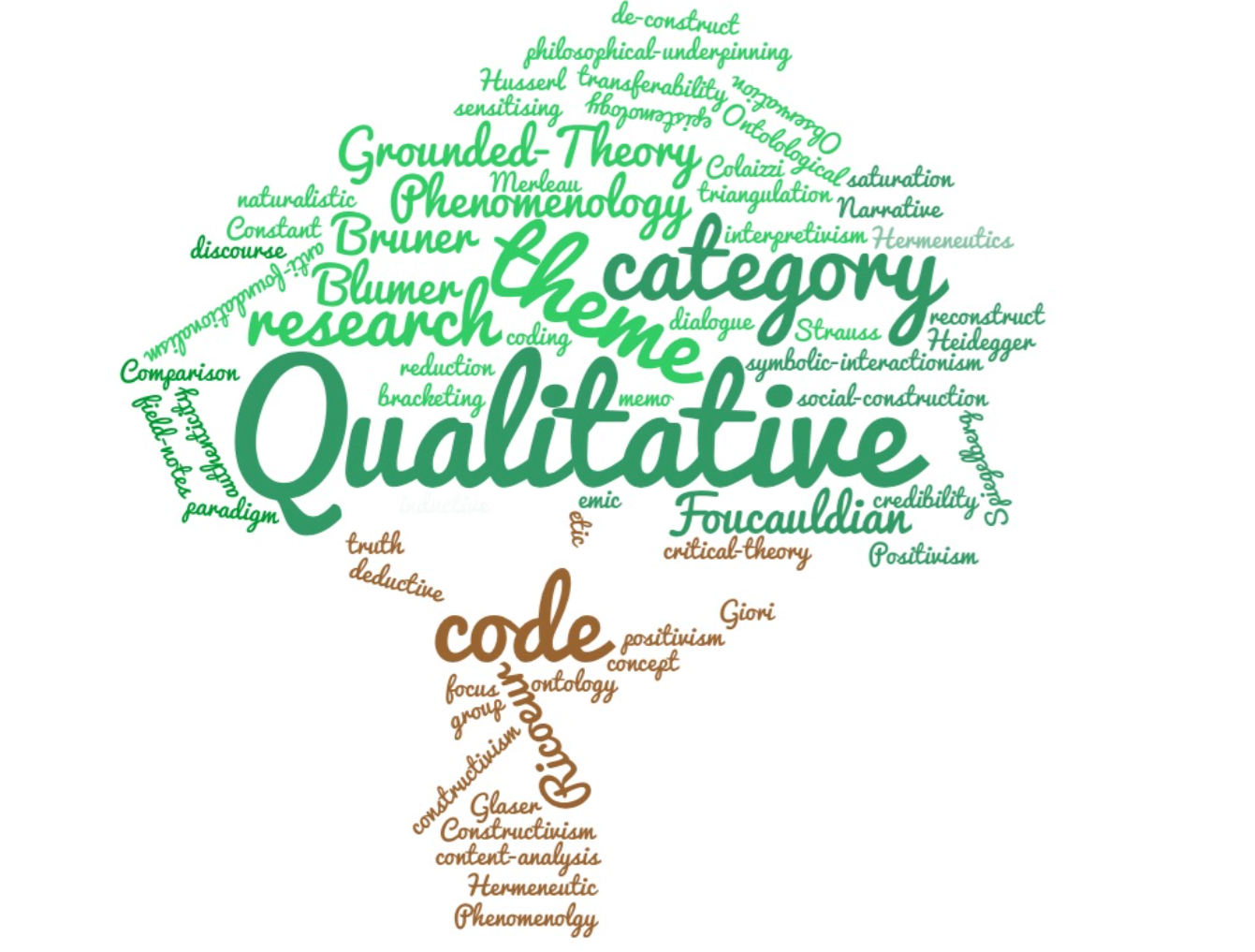 Can qualitative research improve patient care? - Evidently ...