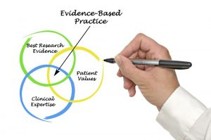 evidence-based practice diagram