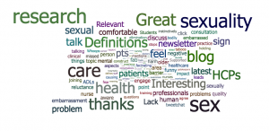 problem with sex wordcloud