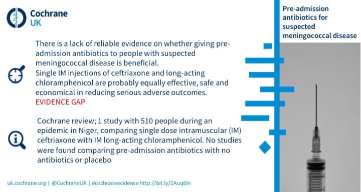 Pre-admission antibiotics meningococcal