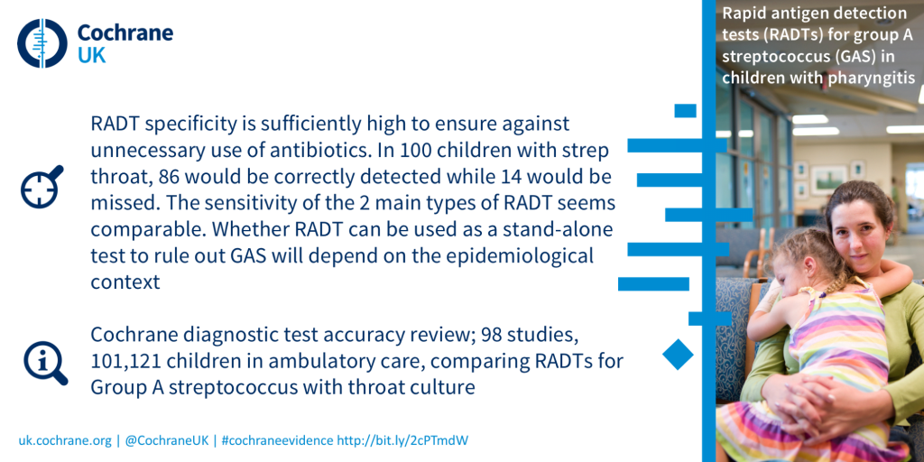 rapid antigen detection tests