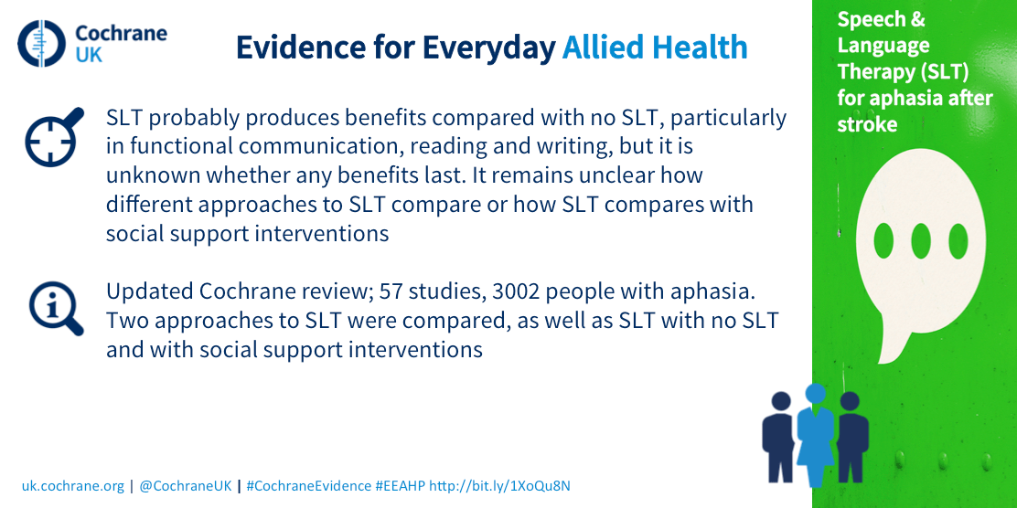 Life After Stroke: a round up of Cochrane evidence ...