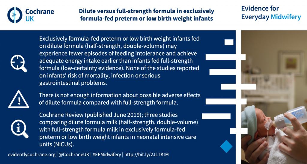 Exclusively formula‐fed preterm or low birth weight infants fed on dilute formula (half‐strength, double‐volume) may experience fewer episodes of feeding intolerance and achieve adequate energy intake earlier than infants fed full‐strength formula (low-certainty evidence). None of the studies reported on infants' risk of mortality, infection or serious gastrointestinal problems. There is not enough information about possible adverse effects of dilute formula compared with full-strength formula. Cochrane Review (published June 2019); three studies comparing dilute formula milk (half‐strength, double‐volume) with full‐strength formula milk in exclusively formula‐fed preterm or low birth weight infants in neonatal intensive care units (NICUs).