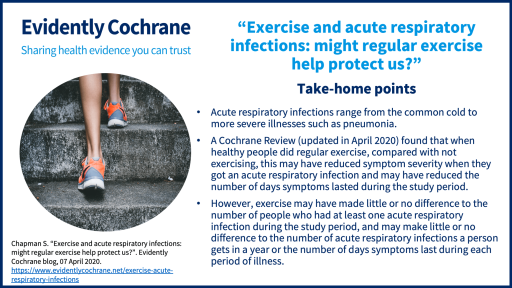• Acute respiratory infections range from the common cold to more severe illnesses such as pneumonia. • A Cochrane Review (updated in April 2020) found that when healthy people did regular exercise, compared with not exercising, this may have reduced symptom severity when they got an acute respiratory infection and may have reduced the number of days symptoms lasted during the study period. • However, exercise may have made little or no difference to the number of people who had at least one acute respiratory infection during the study period, and may make little or no difference to the number of acute respiratory infections a person gets in a year or the number of days symptoms last during each period of illness.