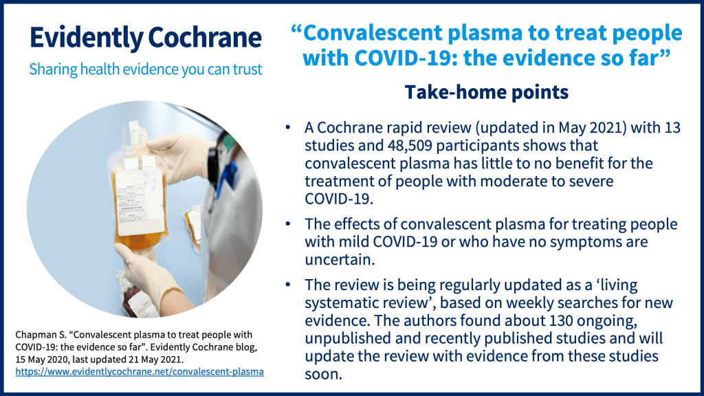 A Cochrane rapid review (updated in May 2021) with 13 studies and 48,509 participants shows that convalescent plasma has little to no benefit for the treatment of people with moderate to severe COVID‐19. The effects of convalescent plasma for treating people with mild COVID‐19 or who have no symptoms are uncertain. The review is being regularly updated as a 'living systematic review', based on weekly searches for new evidence. The authors found about 130 ongoing, unpublished and recently published studies and will update the review with evidence from these studies soon.