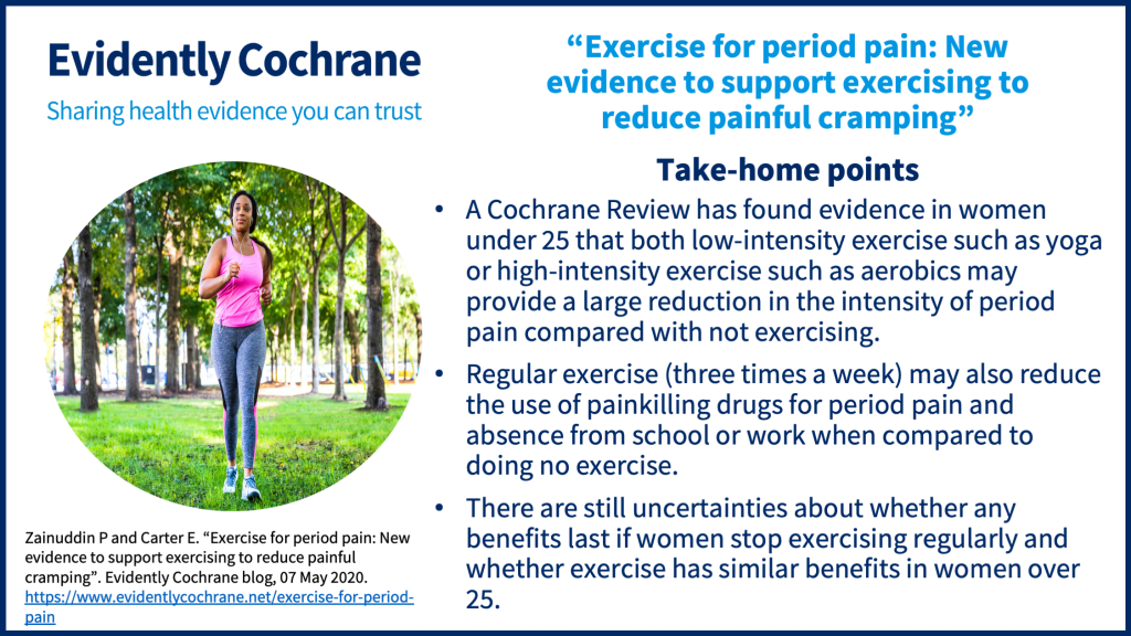 Take home points: - A Cochrane Review has found evidence in women under 25 that both low-intensity exercise such as yoga or high-intensity exercise such as aerobics may provide a large reduction in the intensity of period pain compared with not exercising. - Regular exercise (three times a week) may also reduce the use of painkilling drugs for period pain and absence from school or work when compared to doing no exercise. - There are still uncertainties about whether any benefits last if women stop exercising regularly and whether exercise has similar benefits in women over 25.
