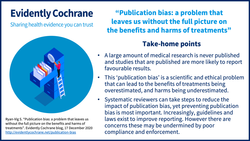 A large amount of medical research is never published and studies that are published are more likely to report favourable results. This 'publication bias' is a scientific and ethical problem that can lead to the benefits of treatments being overestimated, and harms being underestimated. Systematic reviewers can take steps to reduce the impact of publication bias, yet preventing publication bias is most important. Increasingly, guidelines and laws exist to improve reporting. However there are concerns these may be undermined by poor compliance and enforcement.