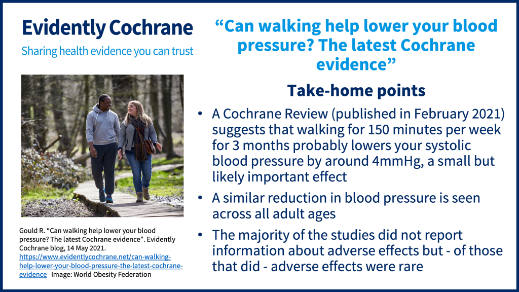 Take home points: A Cochrane Review (published in February 2021) suggests that walking for 150 minutes per week for 3 months probably lowers your systolic blood pressure by around 4mmHg, a small but likely important effect A similar reduction in blood pressure is seen across all adult ages The majority of the studies did not report information about adverse effects but - of those that did - adverse effects were rare
